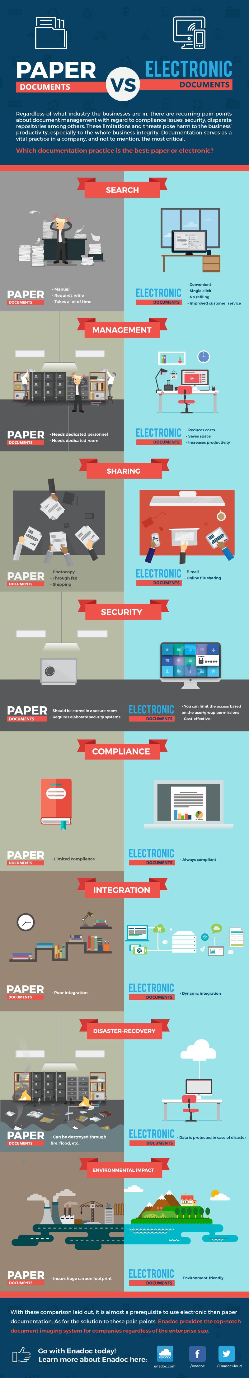 Zeus-Paper-vs-Electronic-Docs-Infographic